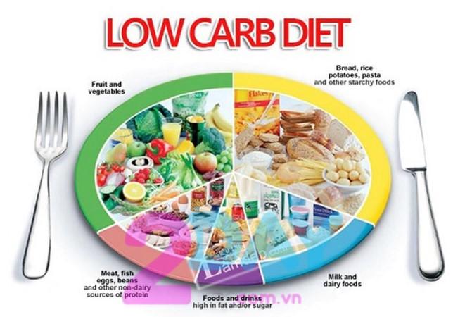 Chế độ ăn kiêng Paleo low-carb có xu hướng ăn nhạt để giảm cân